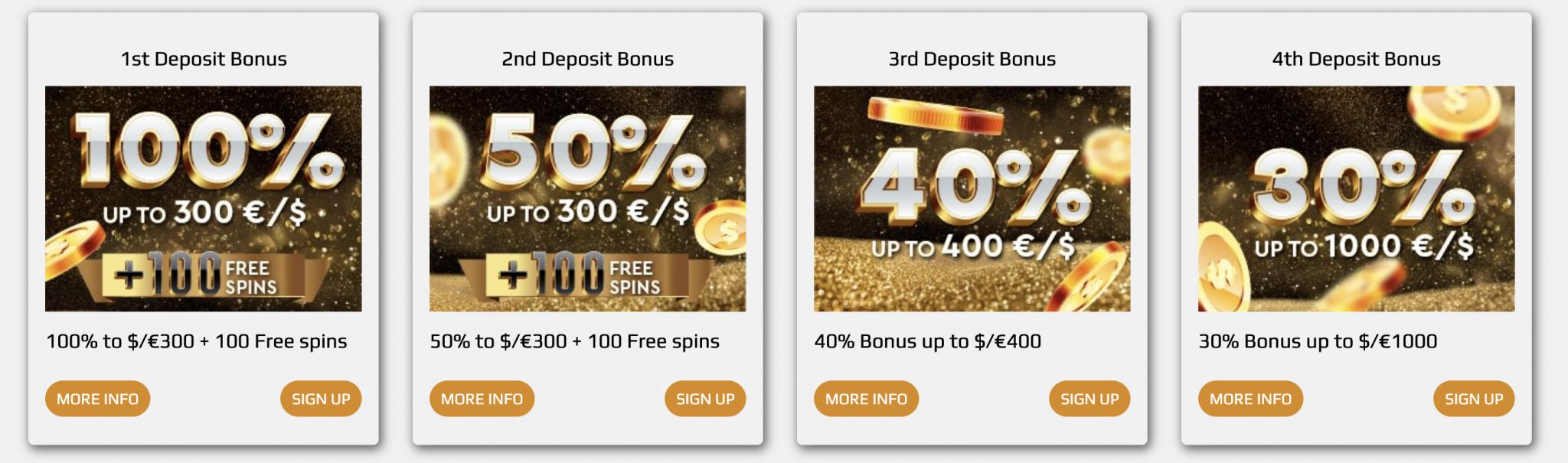 bonusy v Zev Casino